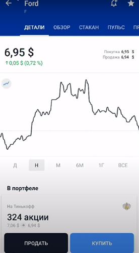 Падение рынка после невыгодного закрытия позиции