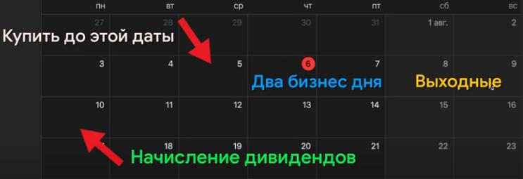 акции-тинькофф-дивиденды