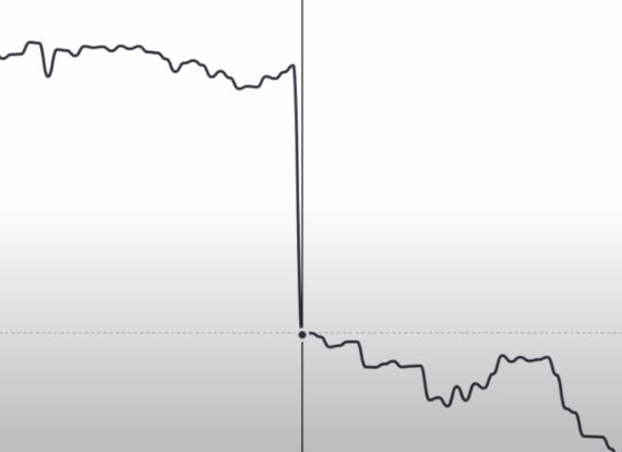 график-инвестора