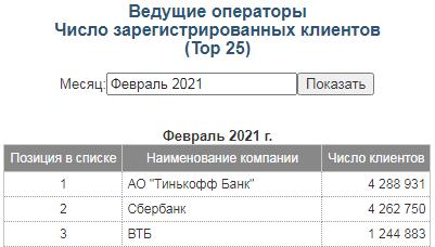 московская-биржа-данные