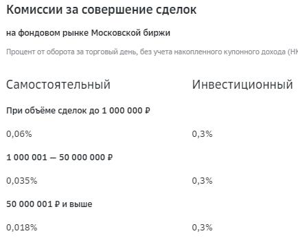 Тарифы Сбербанк Инвестор