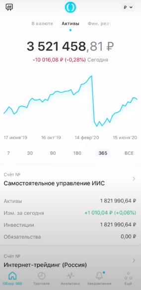 приложение-открытие-брокер
