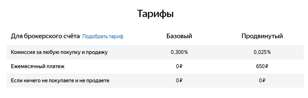 Тарифы Яндекс Инвестиции