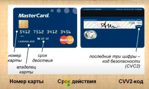 списание-с-банковской-карты